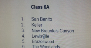 HISTORY IN THE MAKING- San Benito Ranked #1 in State!